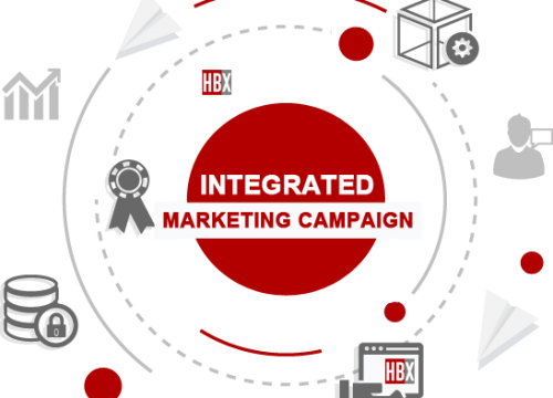 Integrated Marketing Campaigns2